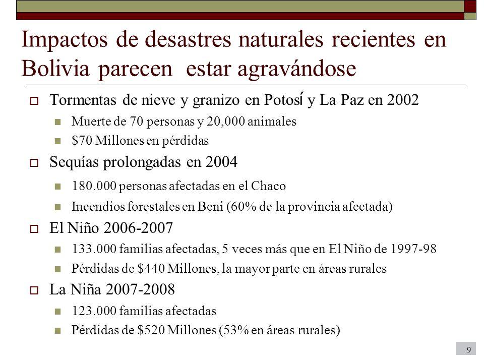 Amenaza de daños aun más severos en America Latina durante el siglo 21 Calentamiento amenaza la rica biodiversidad de ALC México, por ejemplo, podría perder 26% de sus mamíferos para 2050 Los bosques tropicales en el Amazonas podrían desaparecer en 20 a 80% si el calentamiento alcanzara 2-3 o C Reducción de 50% en lluvias podría transformar bosques en savannas Impacto sobre biodiversidad y padrones de lluvias de todo el hemisferio Algunas áreas enfrentarían un colapso en productividad agrícola Reducciones llegarán a entre 12% y 50% por año en América del Sur (2100) Reducción de 100% (total) en 30- 85% de las fincas (2100) Islas del Caribe podrían sufrir impactos múltiples Desastres naturales, alza del nivel del mar, productividad agrícola, perdida de corales, menor pesca y turismo, etc.
