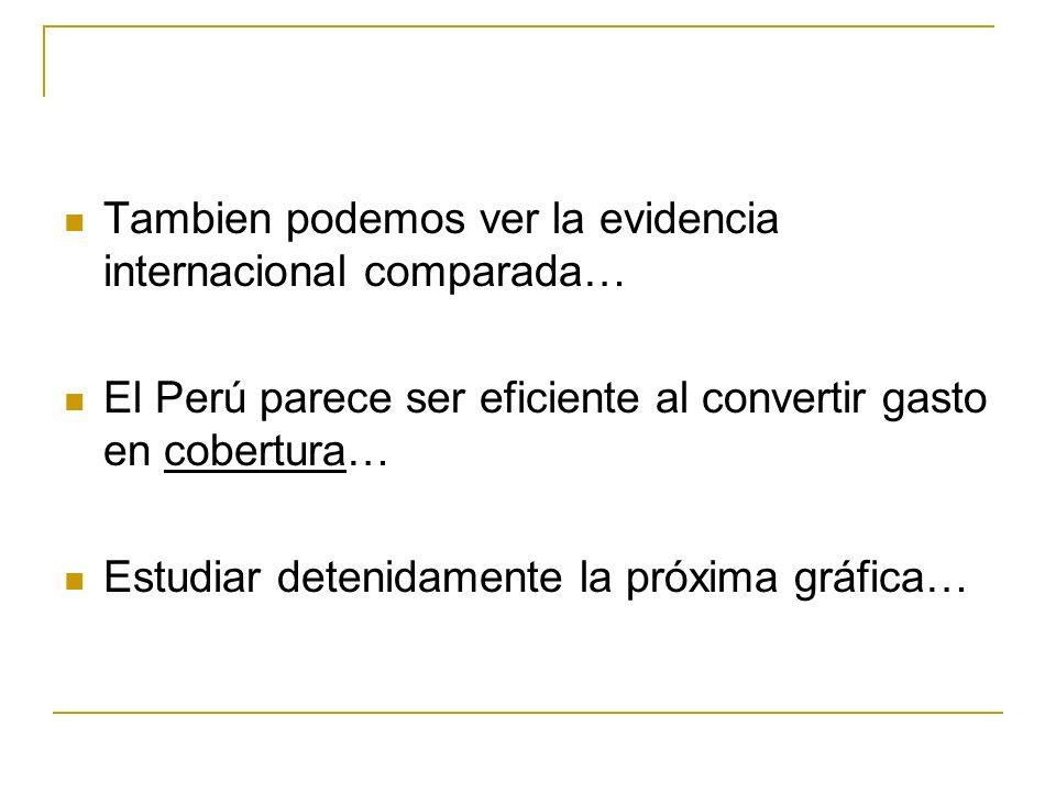 Tambien podemos ver la evidencia internacional comparada… El Perú parece ser eficiente al convertir gasto en cobertura… Estudiar detenidamente la próxima gráfica…
