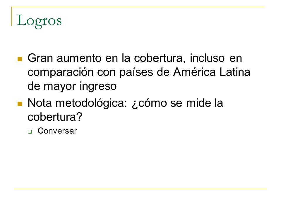 Logros Gran aumento en la cobertura, incluso en comparación con países de América Latina de mayor ingreso Nota metodológica: ¿cómo se mide la cobertura.