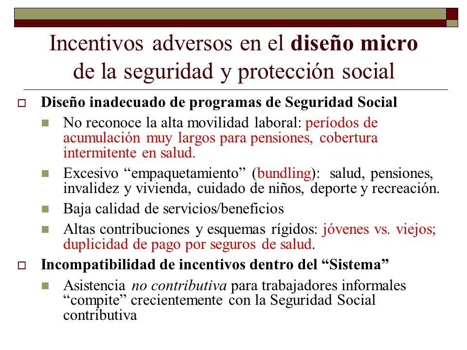 Incentivos adversos en el diseño micro de la seguridad y protección social Diseño inadecuado de programas de Seguridad Social No reconoce la alta movi