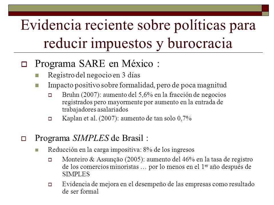 Evidencia reciente sobre políticas para reducir impuestos y burocracia Programa SARE en México : Registro del negocio en 3 días Impacto positivo sobre