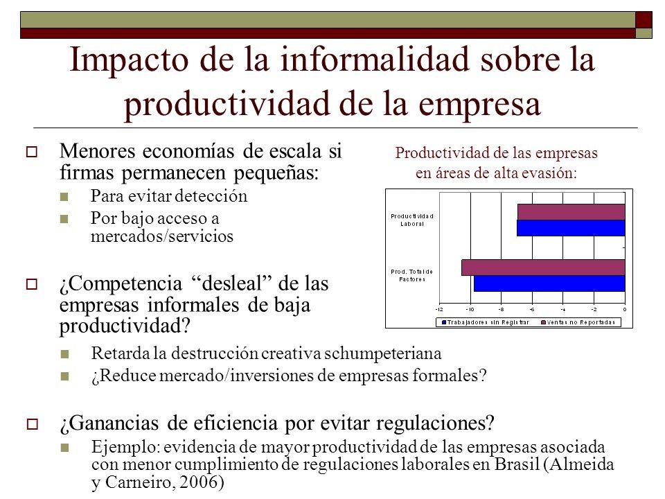 Impacto de la informalidad sobre la productividad de la empresa Productividad de las empresas en áreas de alta evasión: Menores economías de escala si