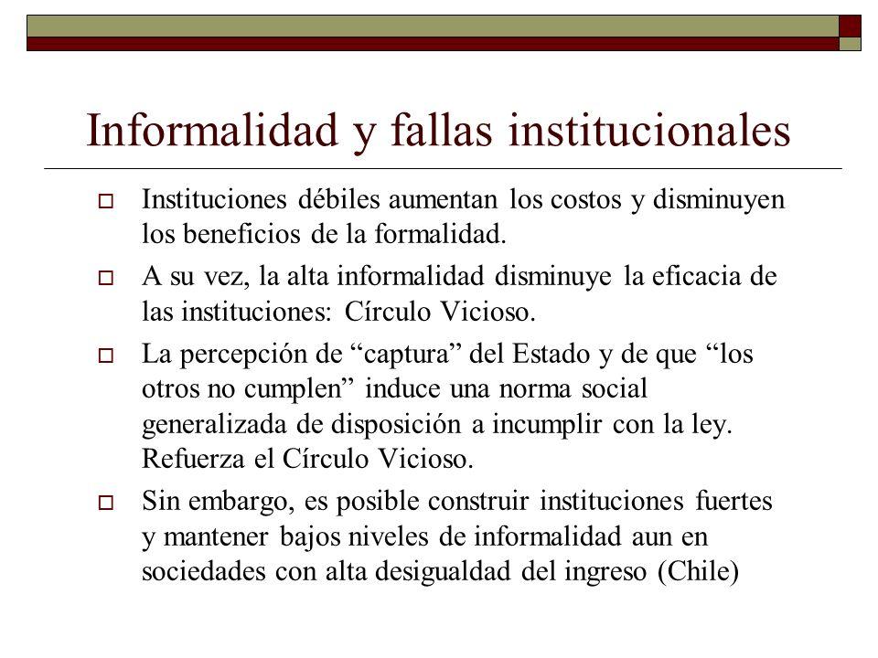 Informalidad y fallas institucionales Instituciones débiles aumentan los costos y disminuyen los beneficios de la formalidad. A su vez, la alta inform