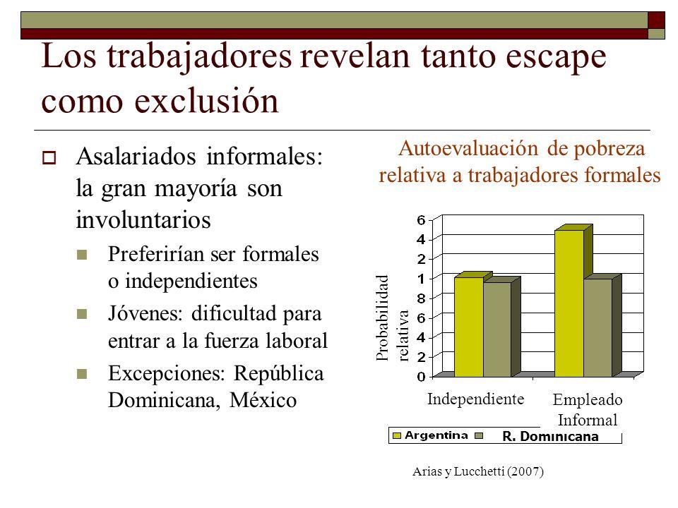 Los trabajadores revelan tanto escape como exclusión Asalariados informales: la gran mayoría son involuntarios Preferirían ser formales o independient