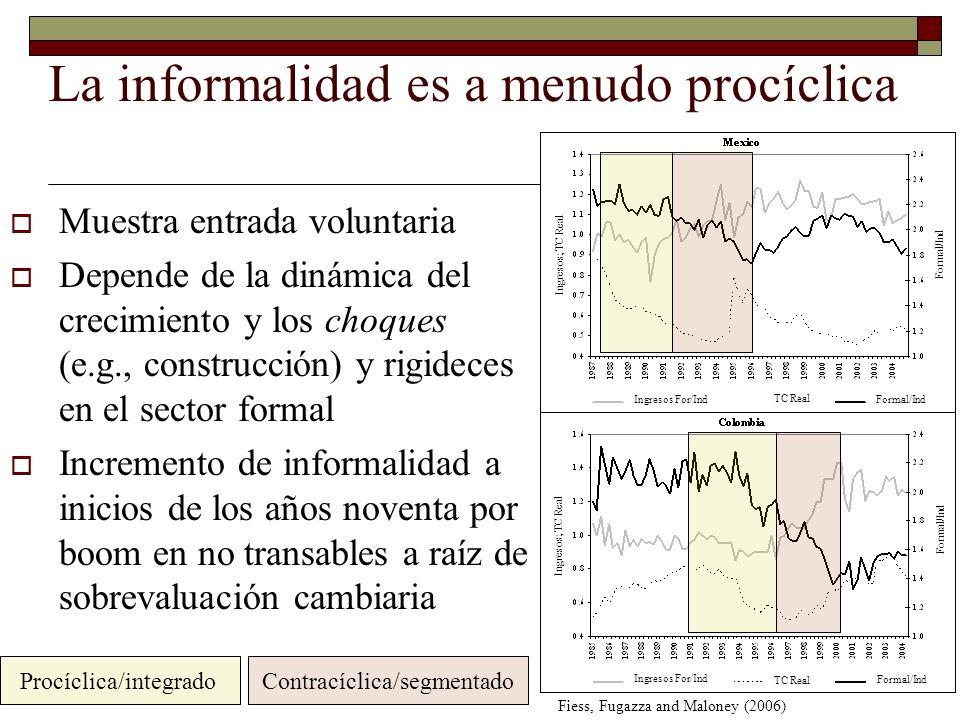 La informalidad es a menudo procíclica Muestra entrada voluntaria Depende de la dinámica del crecimiento y los choques (e.g., construcción) y rigidece