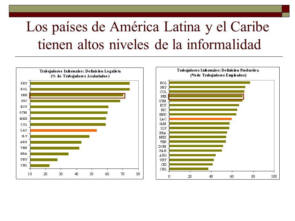 Pero no son significativamente más informales que países comparables (excepciones como Perú) Dos medidas de informalidad vs.