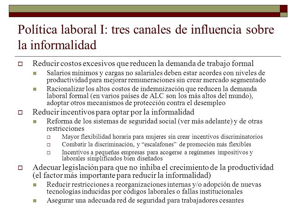 Política laboral I: tres canales de influencia sobre la informalidad Reducir costos excesivos que reducen la demanda de trabajo formal Salarios mínimo