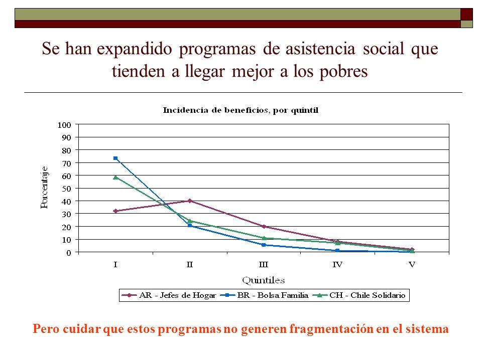 Se han expandido programas de asistencia social que tienden a llegar mejor a los pobres Pero cuidar que estos programas no generen fragmentación en el