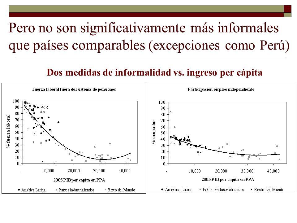 Pero no son significativamente más informales que países comparables (excepciones como Perú) Dos medidas de informalidad vs. ingreso per cápita