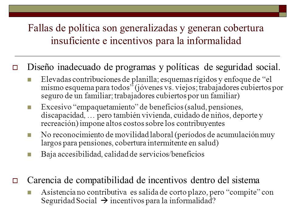 Fallas de política son generalizadas y generan cobertura insuficiente e incentivos para la informalidad Diseño inadecuado de programas y políticas de