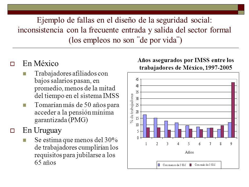 Ejemplo de fallas en el diseño de la seguridad social: inconsistencia con la frecuente entrada y salida del sector formal (los empleos no son ¨de por