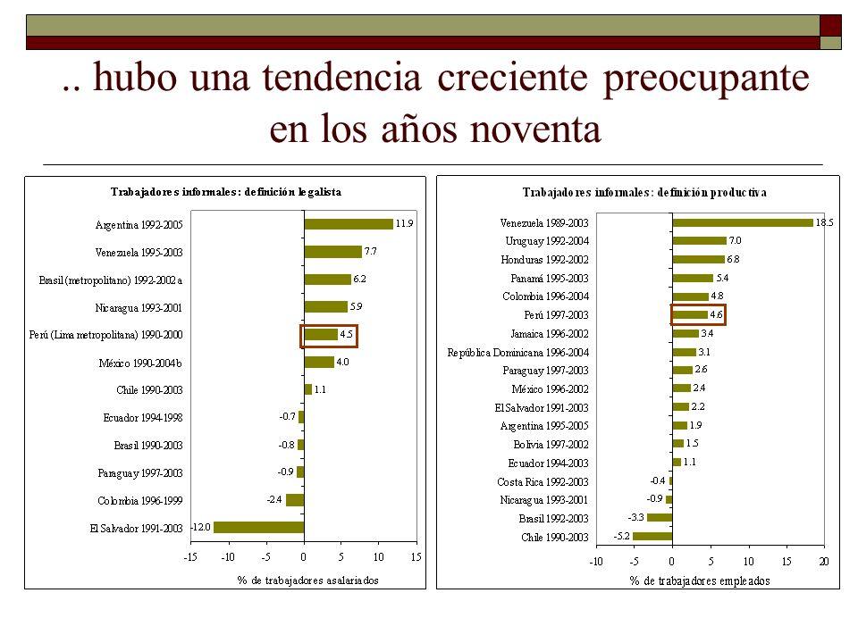 Evidencia reciente sobre políticas para reducir impuestos y burocracia Programa SARE en México : Registro del negocio en 3 días Impacto positivo sobre formalidad, pero de poca magnitud Bruhn (2007): aumento del 5,6% en la fracción de negocios registrados pero mayormente por aumento en la entrada de trabajadores asalariados Kaplan et al.