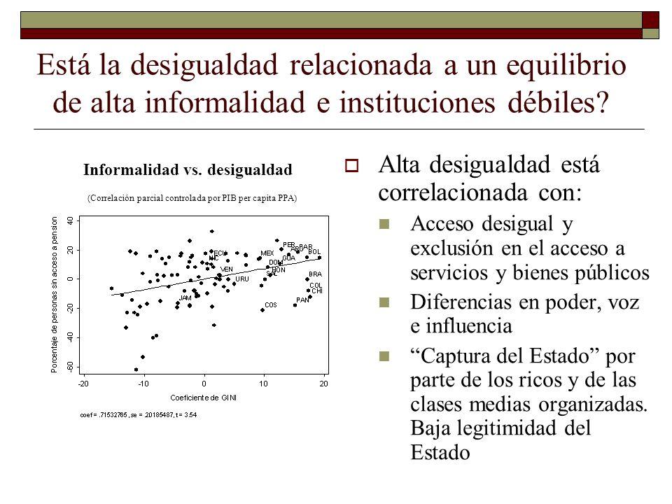 Está la desigualdad relacionada a un equilibrio de alta informalidad e instituciones débiles? Informalidad vs. desigualdad Alta desigualdad está corre