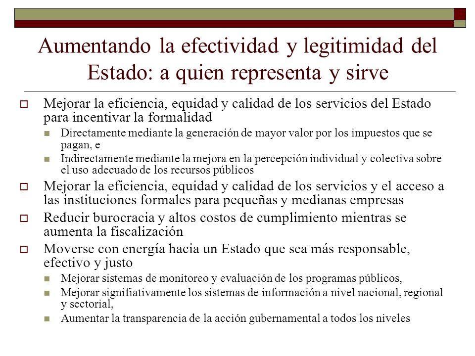 Aumentando la efectividad y legitimidad del Estado: a quien representa y sirve Mejorar la eficiencia, equidad y calidad de los servicios del Estado pa