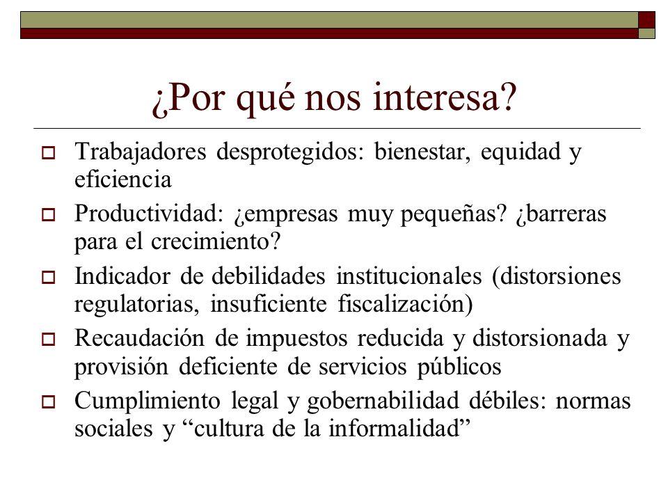 …y cobertura que es además menor entre los más pobres Cobertura por quintil de ingreso (% de PEA) porcentaje Quintil más pobre Quintil más rico Segundo quintilQuintil medio Cuarto quintil Perú México