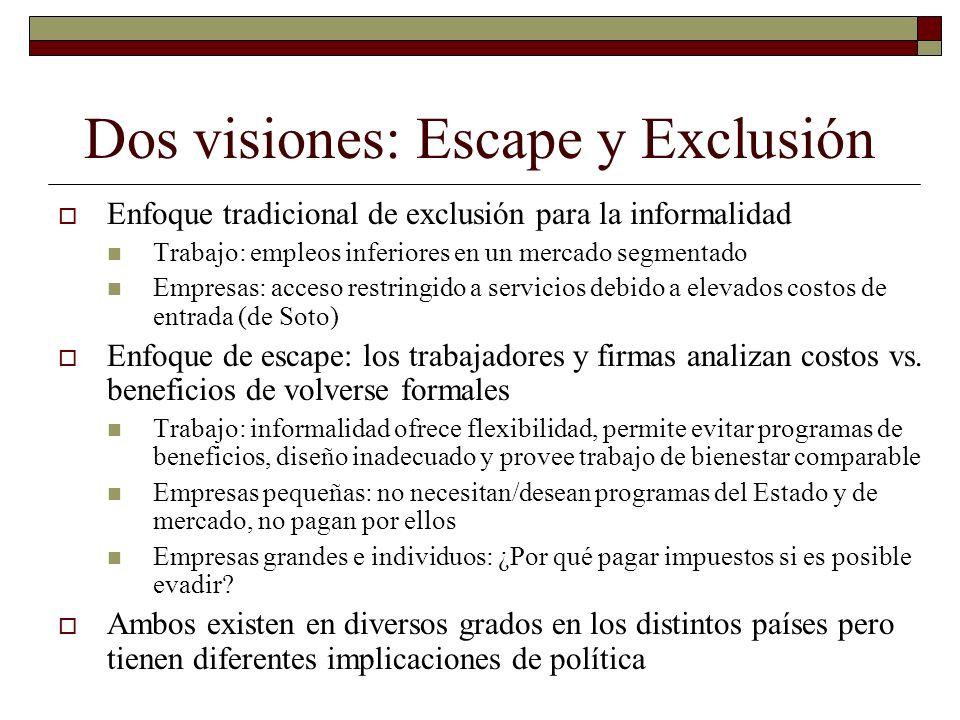 Dos visiones: Escape y Exclusión Enfoque tradicional de exclusión para la informalidad Trabajo: empleos inferiores en un mercado segmentado Empresas: