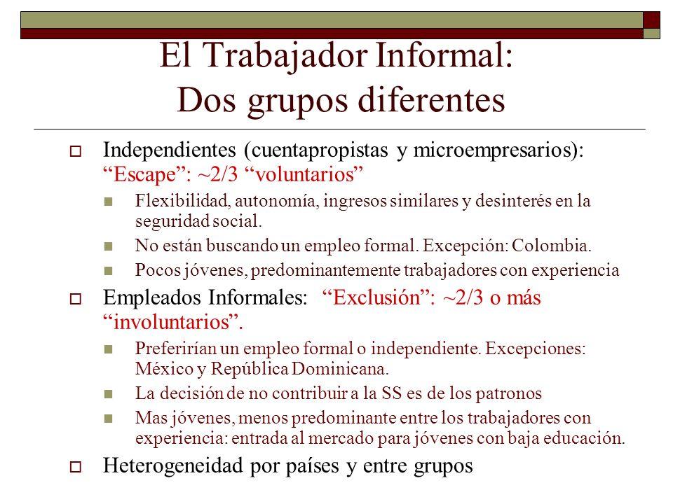 El Trabajador Informal: Dos grupos diferentes Independientes (cuentapropistas y microempresarios): Escape: ~2/3 voluntarios Flexibilidad, autonomía, i