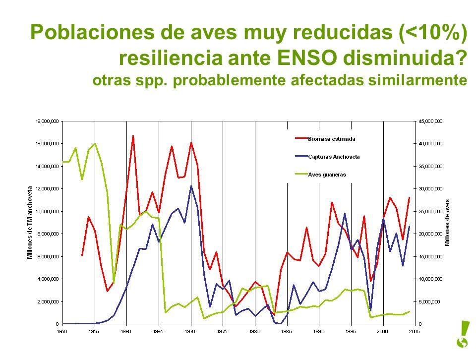 Poblaciones de aves muy reducidas (<10%) resiliencia ante ENSO disminuida? otras spp. probablemente afectadas similarmente