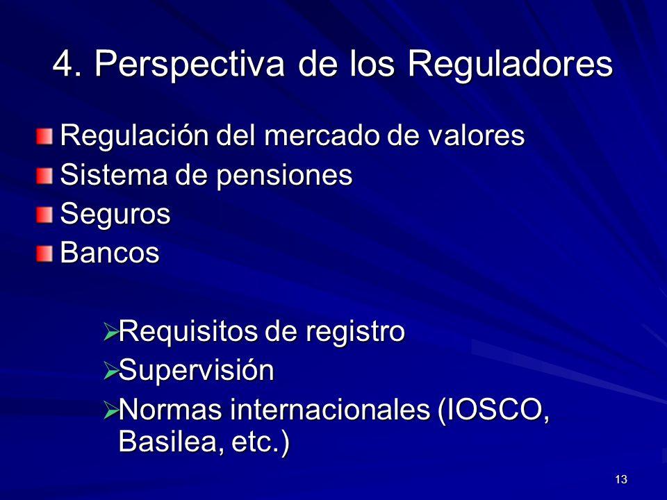 13 4. Perspectiva de los Reguladores Regulación del mercado de valores Sistema de pensiones SegurosBancos Requisitos de registro Requisitos de registr