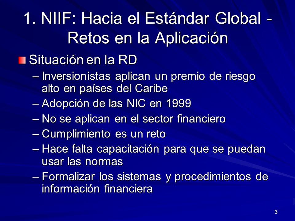 3 1. NIIF: Hacia el Estándar Global - Retos en la Aplicación Situación en la RD –Inversionistas aplican un premio de riesgo alto en países del Caribe
