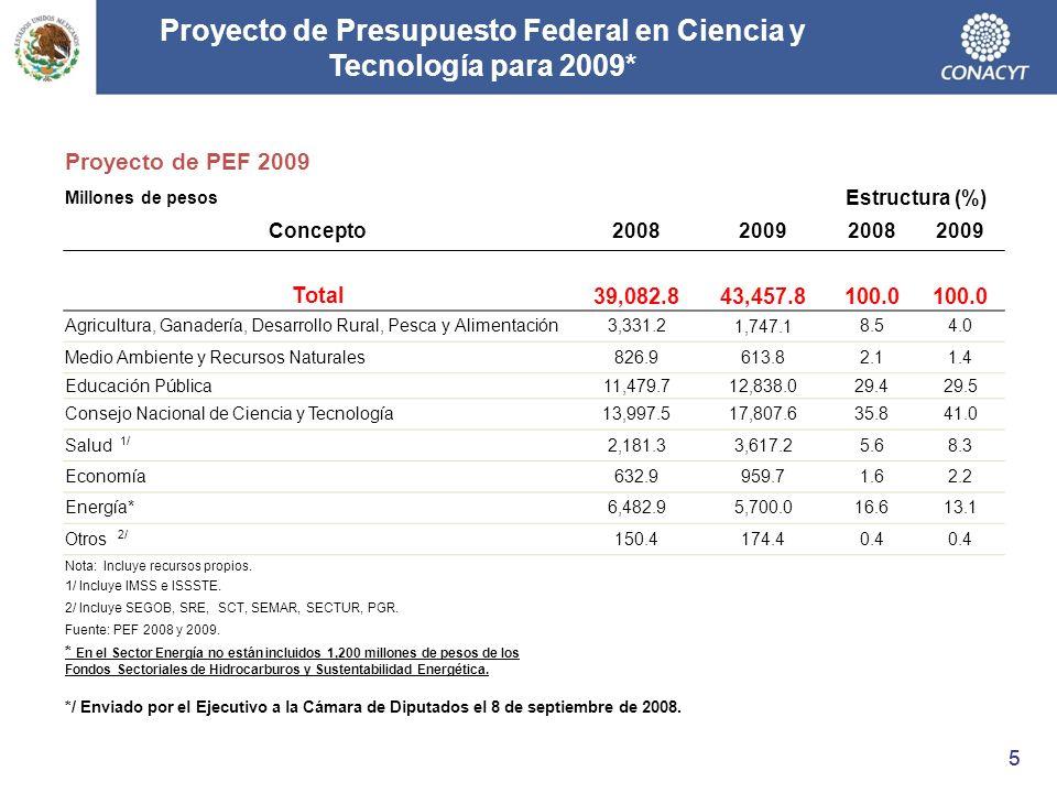 6 GASTO FEDERAL EN CIENCIA Y TECNOLOGÍA 2000-2009 Millones de pesos a precios de 2009 6