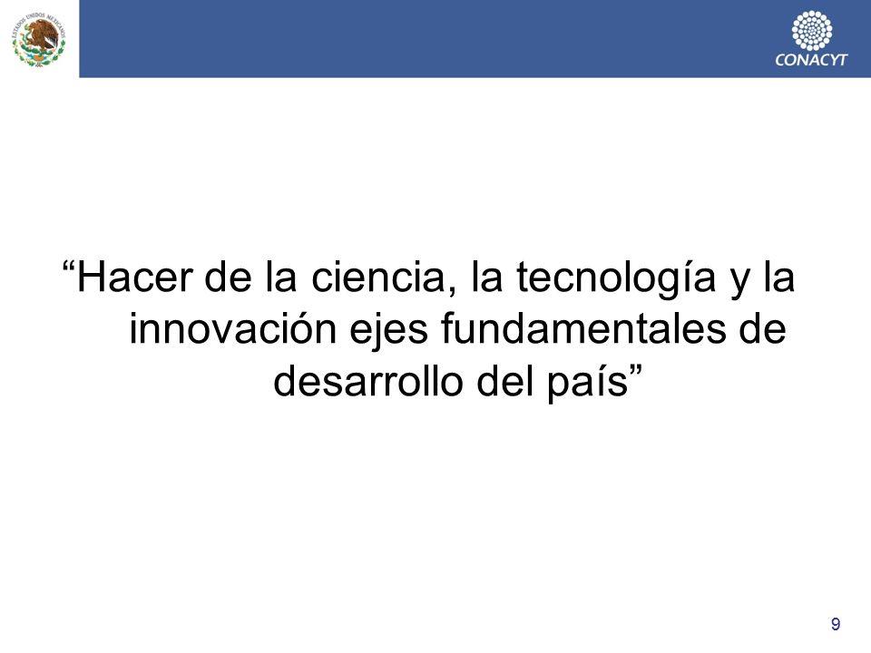 10 Objetivos del PECiTI 2008-2012 1Establecer políticas de Estado a corto, mediano y largo plazo que permitan fortalecer la cadena educación, ciencia básica y aplicada, tecnología e innovación.