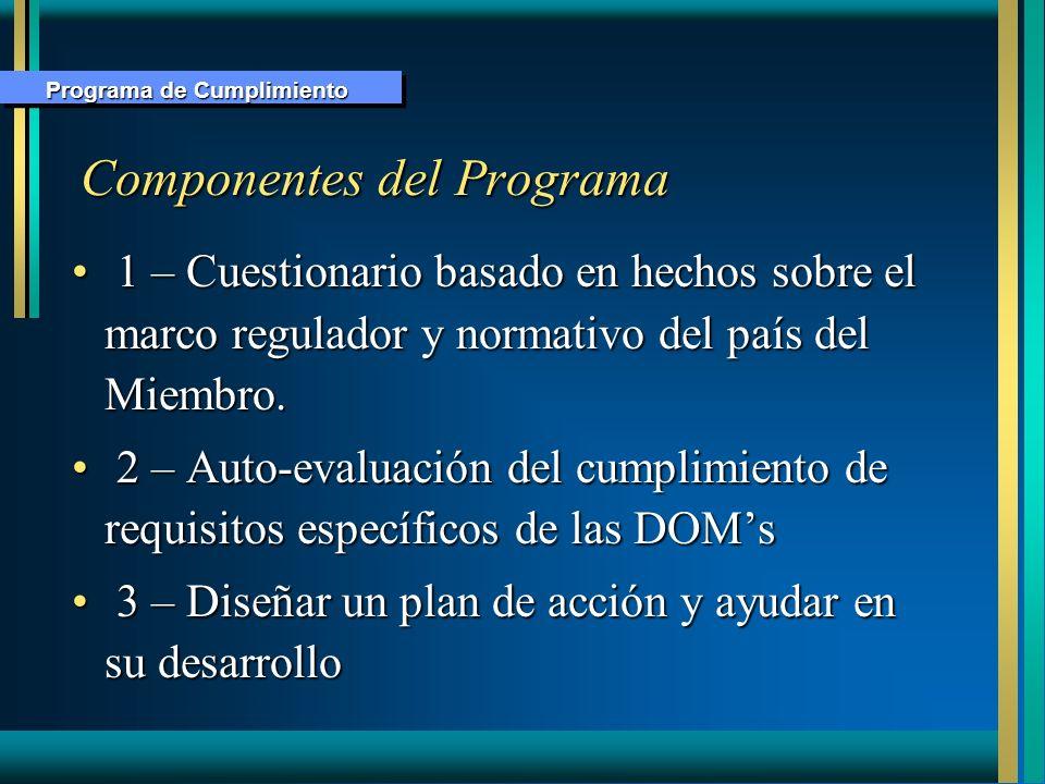 Componentes del Programa 1 – Cuestionario basado en hechos sobre el marco regulador y normativo del país del Miembro. 1 – Cuestionario basado en hecho