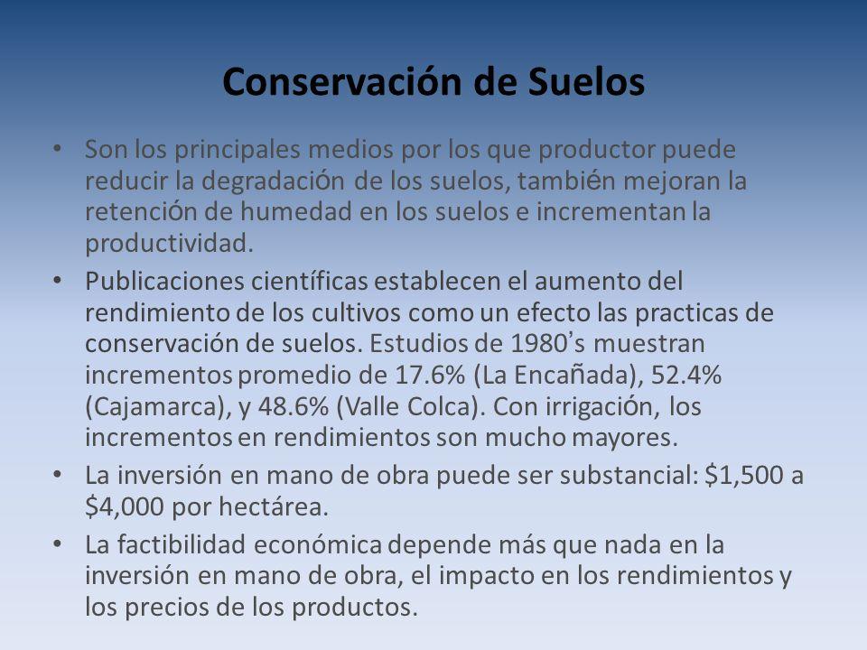 Conservación de Suelos Son los principales medios por los que productor puede reducir la degradaci ó n de los suelos, tambi é n mejoran la retenci ó n de humedad en los suelos e incrementan la productividad.
