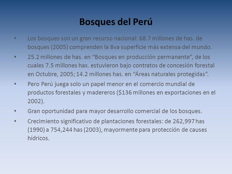 Bosques del Perú Los bosques son un gran recurso nacional: 68.7 millones de has.