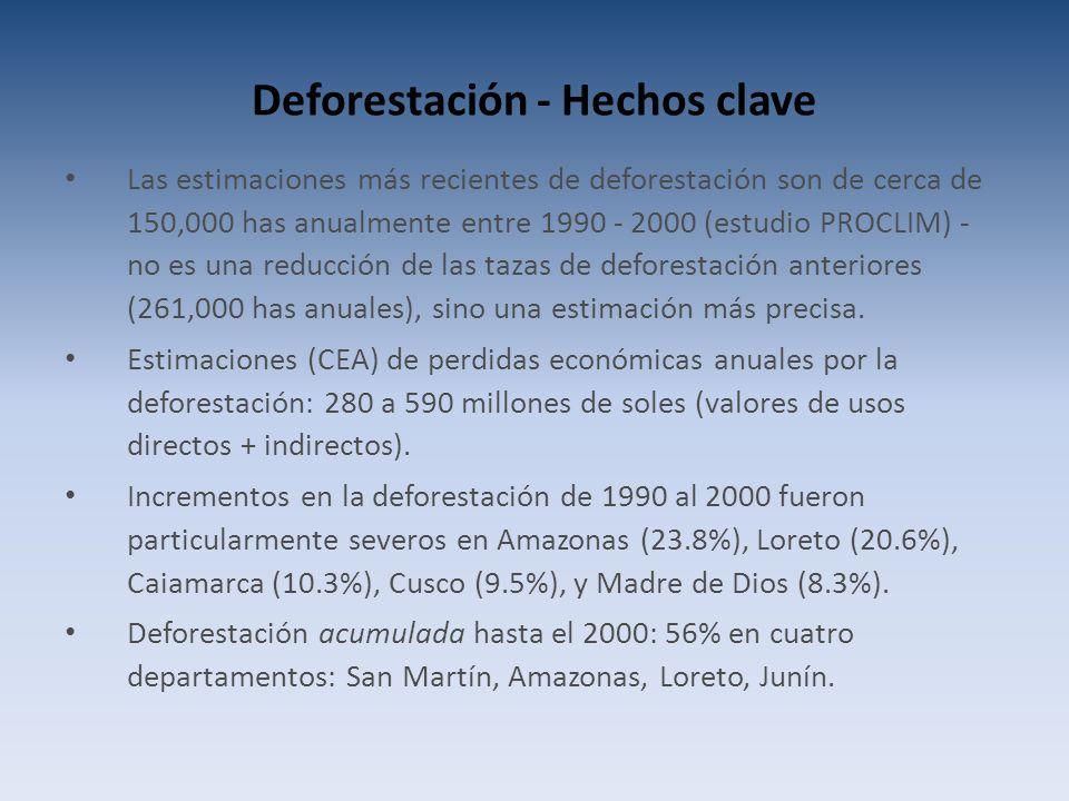 Deforestación - Hechos clave Las estimaciones más recientes de deforestación son de cerca de 150,000 has anualmente entre 1990 - 2000 (estudio PROCLIM) - no es una reducción de las tazas de deforestación anteriores (261,000 has anuales), sino una estimación más precisa.