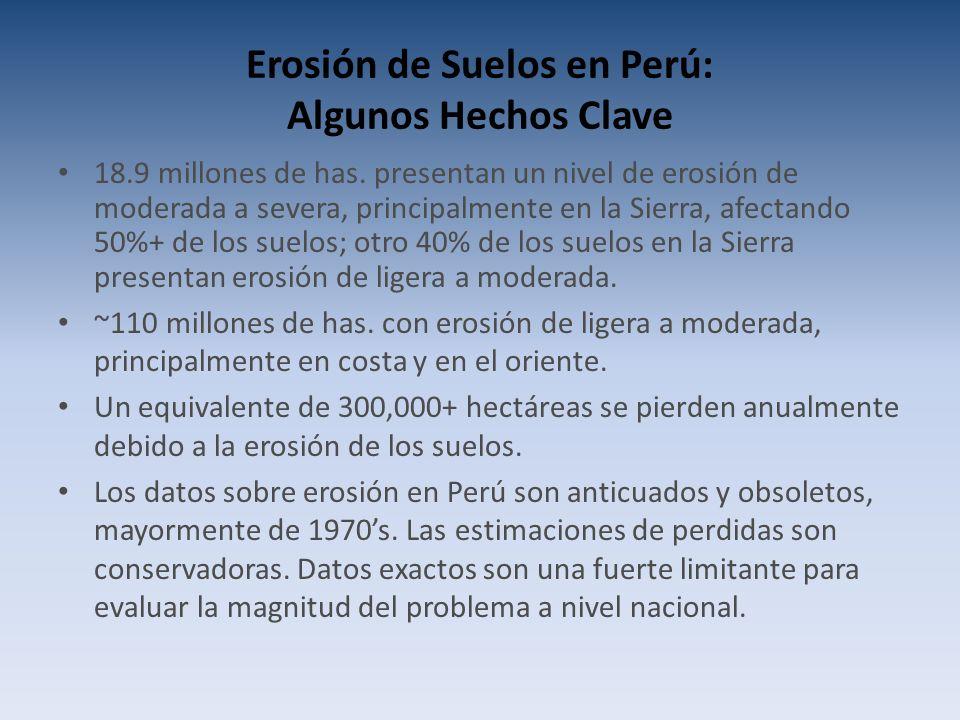 Erosión de Suelos en Perú: Algunos Hechos Clave 18.9 millones de has.