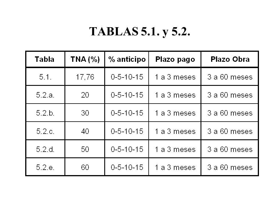 TABLAS 5.1. y 5.2.