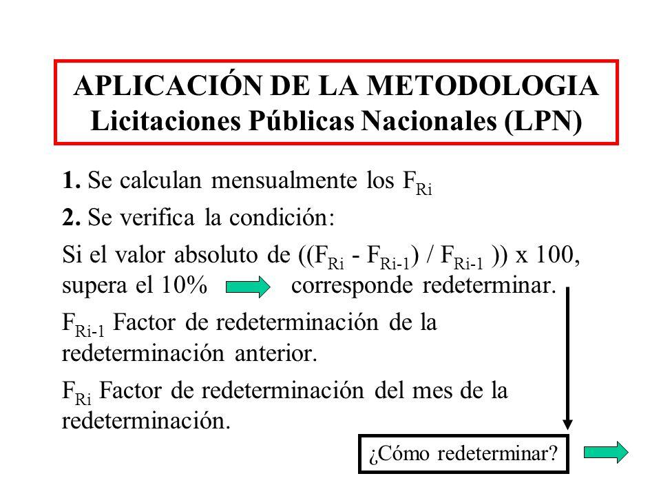 APLICACIÓN DE LA METODOLOGIA Licitaciones Públicas Nacionales (LPN) 1. Se calculan mensualmente los F Ri 2. Se verifica la condición: Si el valor abso