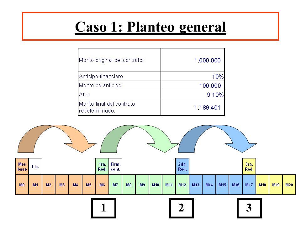 Caso 1: Planteo general 123