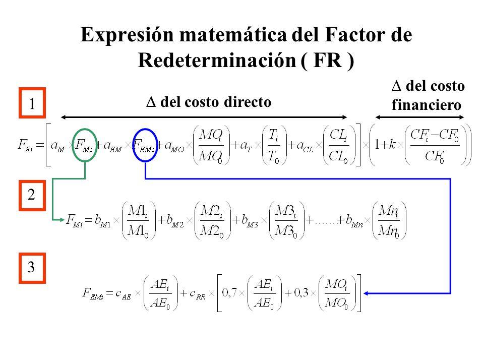Expresión matemática del Factor de Redeterminación ( FR ) 1 del costo directo del costo financiero Coeficientes de ponderación.