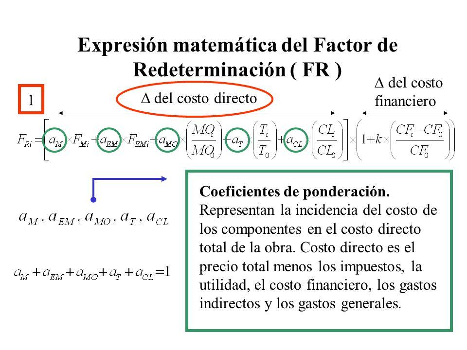 Expresión matemática del Factor de Redeterminación ( FR ) 1 del costo directo del costo financiero Coeficientes de ponderación. Representan la inciden