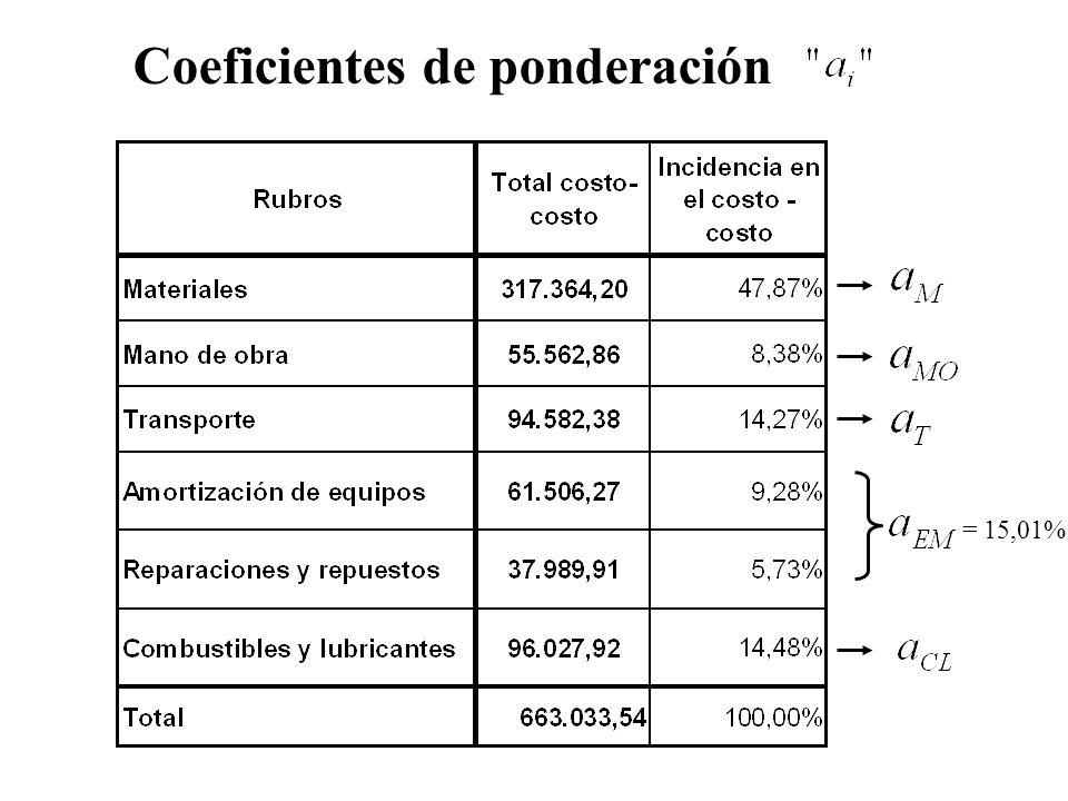 Expresión matemática del Factor de Redeterminación ( FR ) 1 del costo directo del costo financiero Factores de variación de precios de los componentes: Mano de Obra, Transporte Carretero, Combustibles y lubricantes.