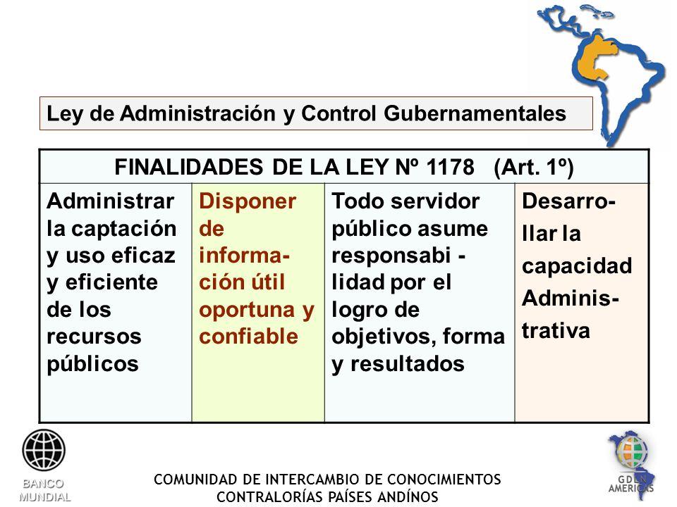 COMUNIDAD DE INTERCAMBIO DE CONOCIMIENTOS CONTRALORÍAS PAÍSES ANDÍNOS FINALIDADES DE LA LEY Nº 1178 (Art.