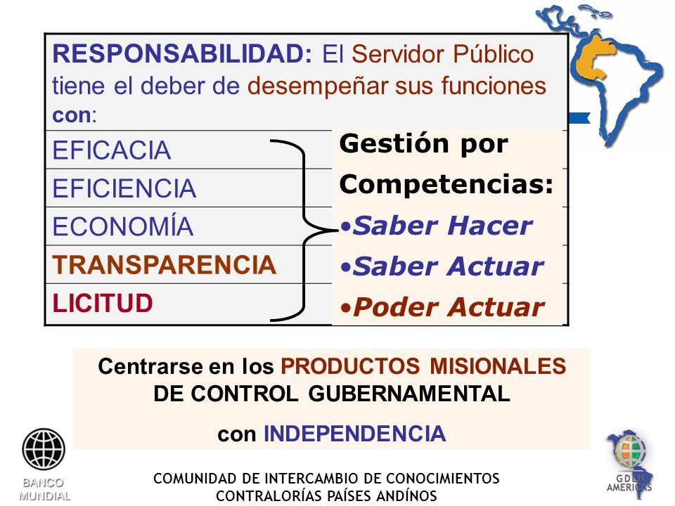 COMUNIDAD DE INTERCAMBIO DE CONOCIMIENTOS CONTRALORÍAS PAÍSES ANDÍNOS RESPONSABILIDAD: El Servidor Público tiene el deber de desempeñar sus funciones con: EFICACIA EFICIENCIA ECONOMÍA TRANSPARENCIA LICITUD Gestión por Competencias: Saber Hacer Saber Actuar Poder Actuar Centrarse en los PRODUCTOS MISIONALES DE CONTROL GUBERNAMENTAL con INDEPENDENCIA