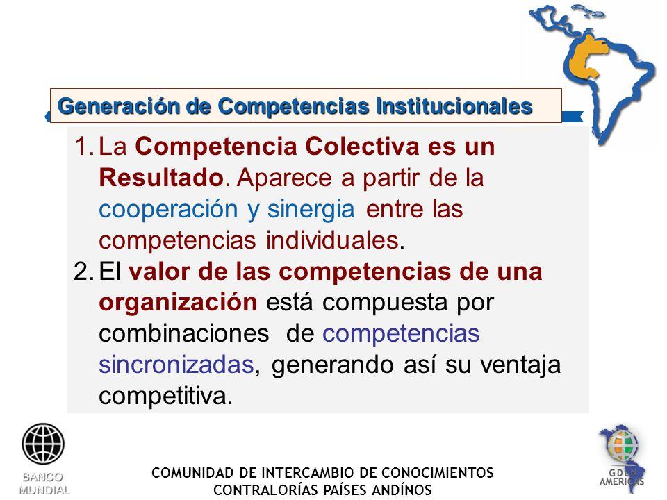 COMUNIDAD DE INTERCAMBIO DE CONOCIMIENTOS CONTRALORÍAS PAÍSES ANDÍNOS 1.La Competencia Colectiva es un Resultado.