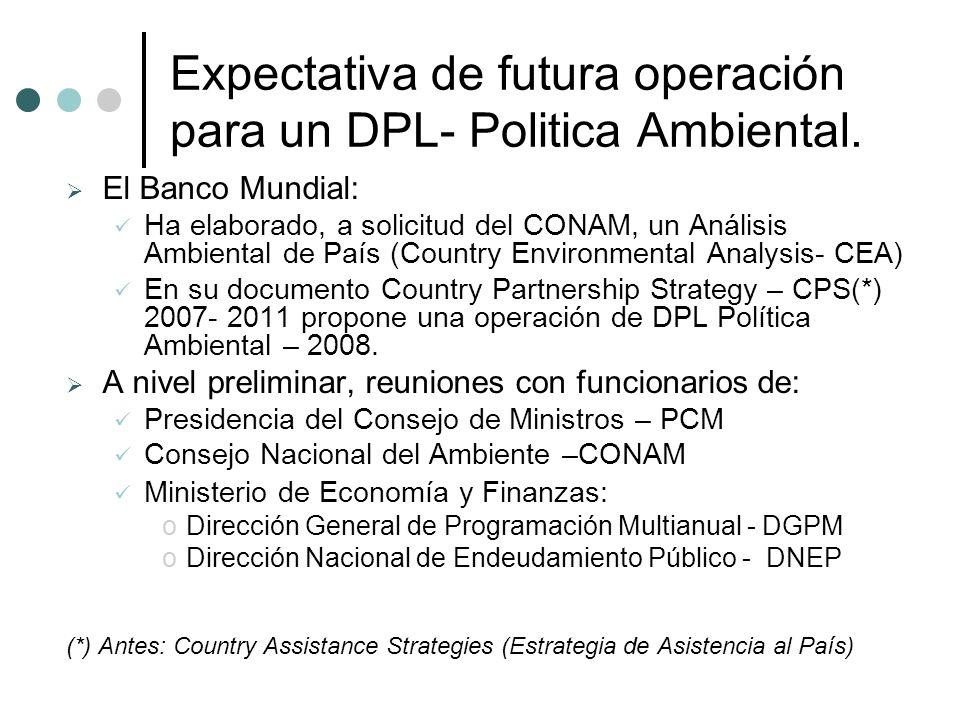 Expectativa de futura operación para un DPL- Politica Ambiental. El Banco Mundial: Ha elaborado, a solicitud del CONAM, un Análisis Ambiental de País