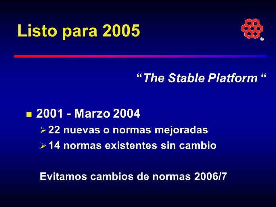 ® Listo para 2005 The Stable Platform 2001 - Marzo 2004 22 nuevas o normas mejoradas 14 normas existentes sin cambio Evitamos cambios de normas 2006/7