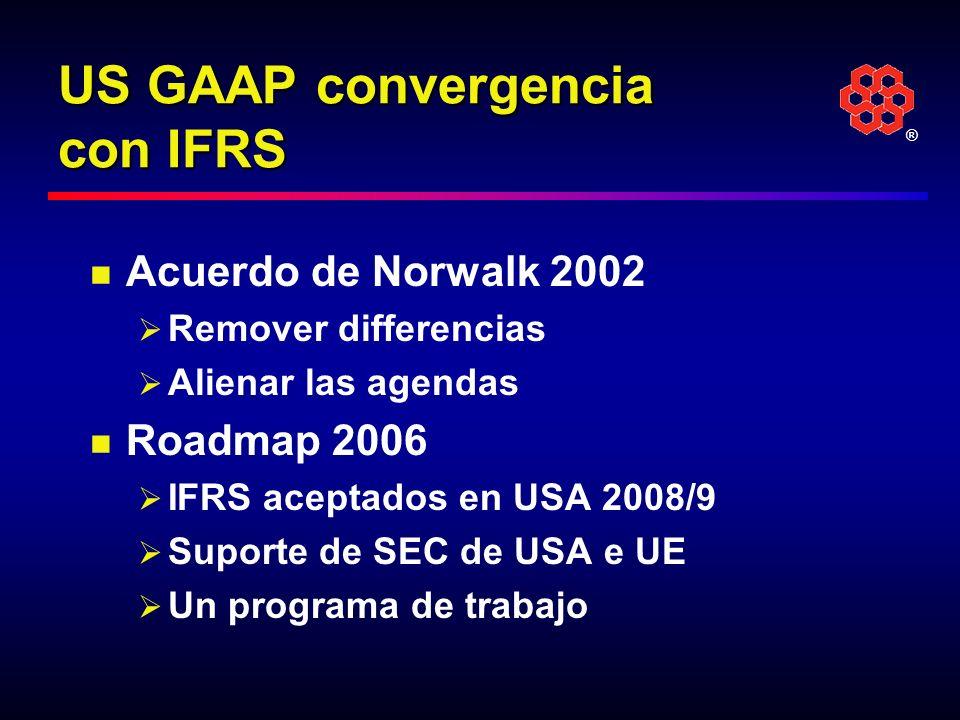 ® US GAAP convergencia con IFRS Acuerdo de Norwalk 2002 Remover differencias Alienar las agendas Roadmap 2006 IFRS aceptados en USA 2008/9 Suporte de