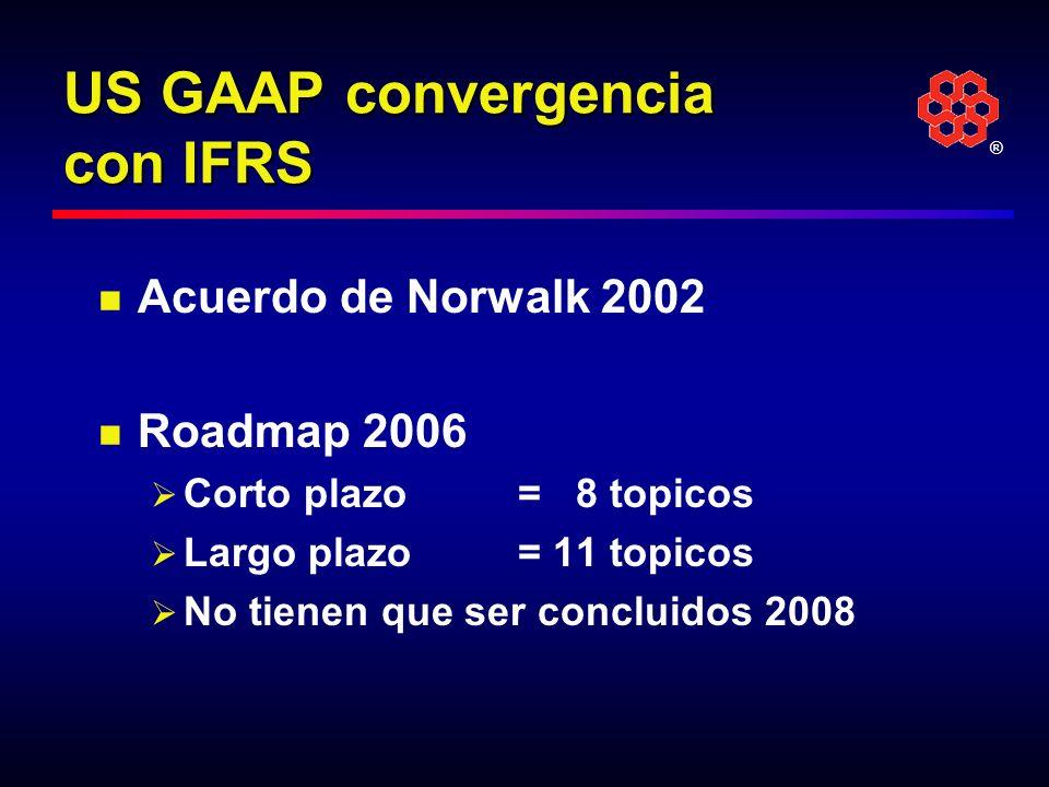 ® US GAAP convergencia con IFRS Acuerdo de Norwalk 2002 Roadmap 2006 Corto plazo = 8 topicos Largo plazo= 11 topicos No tienen que ser concluidos 2008