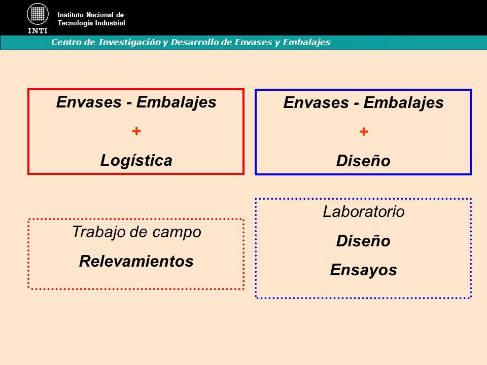 Instituto Nacional de Tecnología Industrial Centro de Investigación y Desarrollo de Envases y Embalajes Envases - Embalajes + Logística Envases - Emba
