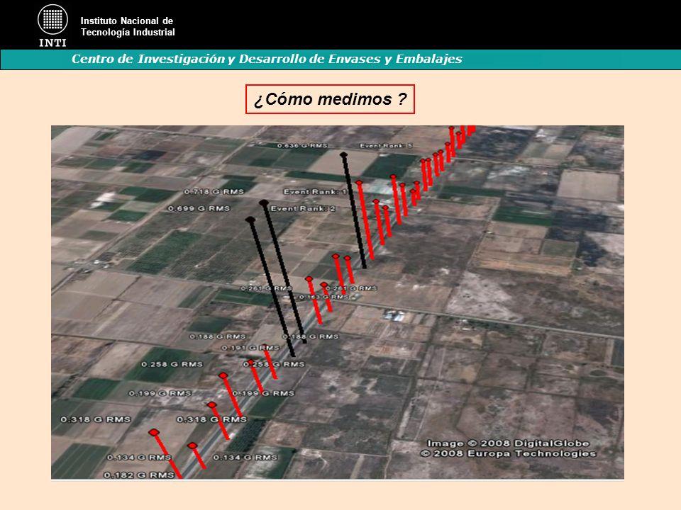 Instituto Nacional de Tecnología Industrial Centro de Investigación y Desarrollo de Envases y Embalajes ¿Cómo medimos ?