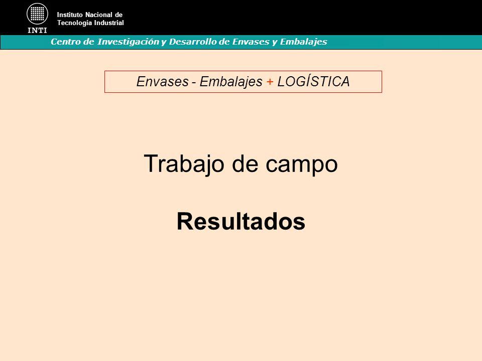 Instituto Nacional de Tecnología Industrial Centro de Investigación y Desarrollo de Envases y Embalajes Trabajo de campo Resultados Envases - Embalaje