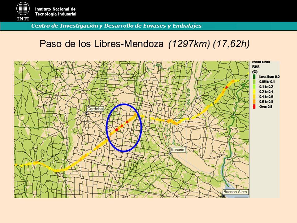Instituto Nacional de Tecnología Industrial Centro de Investigación y Desarrollo de Envases y Embalajes Paso de los Libres-Mendoza (1297km) (17,62h)