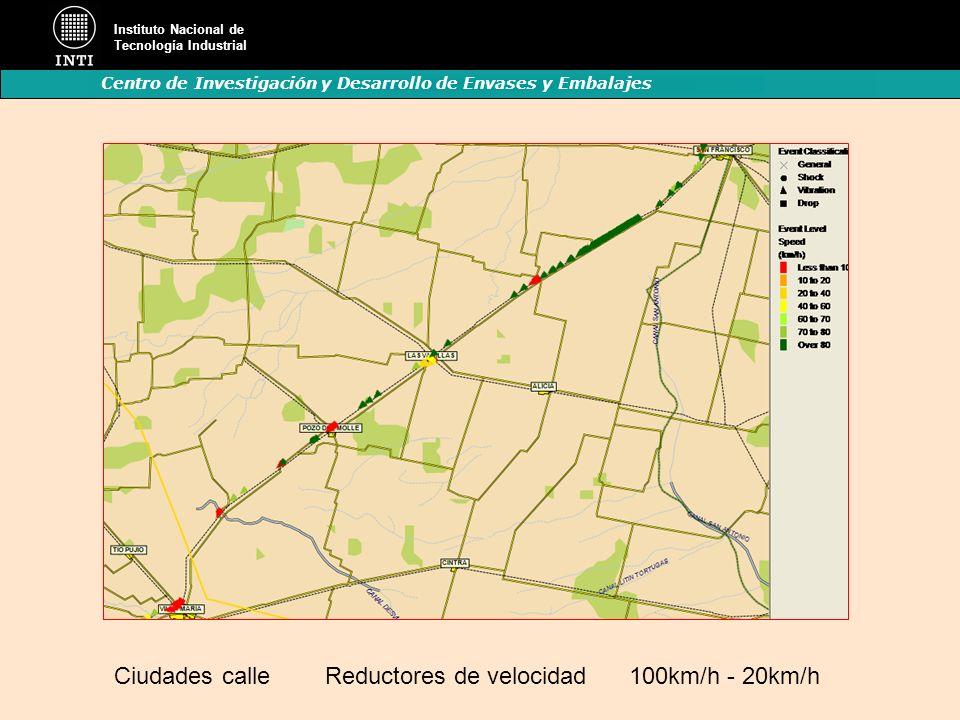 Instituto Nacional de Tecnología Industrial Centro de Investigación y Desarrollo de Envases y Embalajes Ciudades calle Reductores de velocidad 100km/h