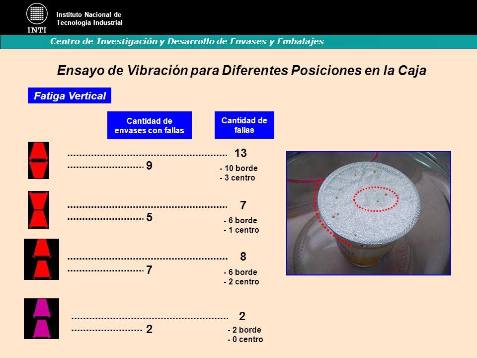 Instituto Nacional de Tecnología Industrial Centro de Investigación y Desarrollo de Envases y Embalajes Fatiga Vertical 7 2 9 5 Ensayo de Vibración pa